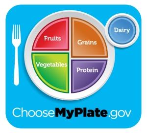 USDA myplate.gov
