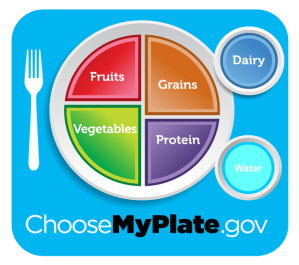 courtesy:  The University of California's Nutrition Policy Institute has proposed that MyPlate include an icon for water. UC Division of Agriculture and Natural Resources